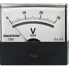30V DC PANEL METER